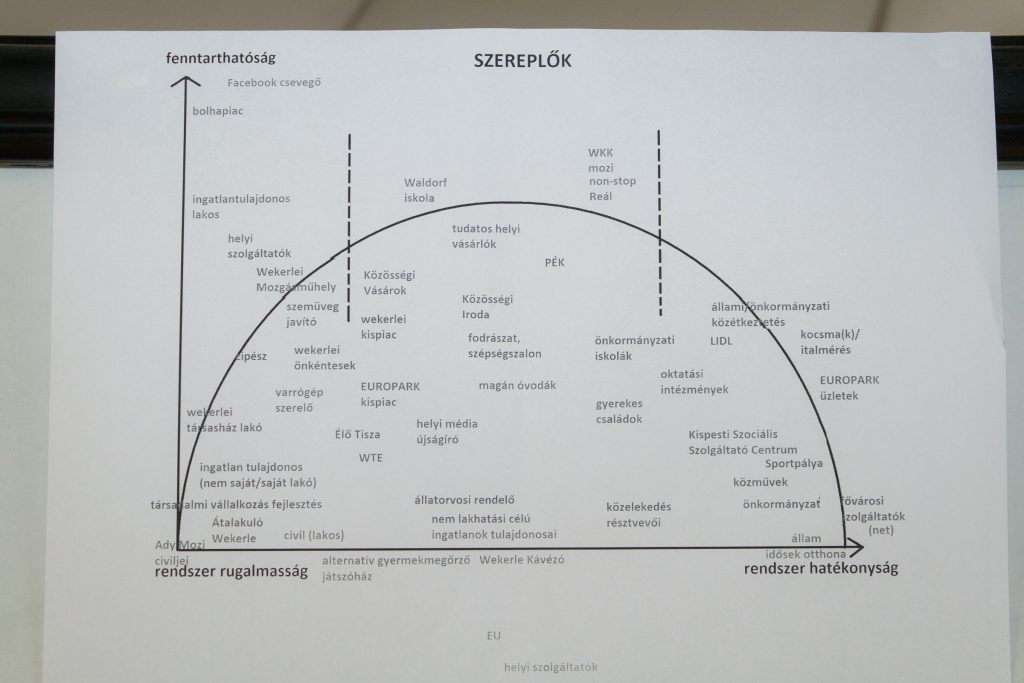 niche rendszer visszerek)